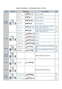 TRILL FINGERINGS - 4TH OCTAVE - FLUTE 长笛