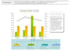 数据分析类ppt图表