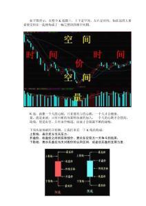 股票盘面语言讲解