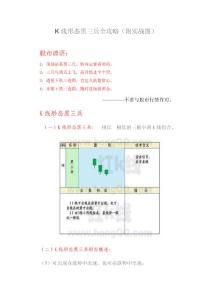 K线形态黑三兵全攻略(附实战图)