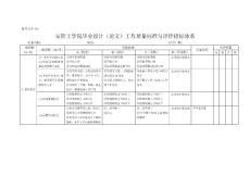 指导文件10:毕业设计(论文)工作质量标准与评价指标体系