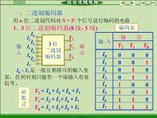 数字电路设计ch33编码译码器
