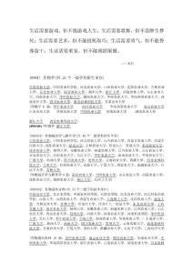0xavdy2011考研必备之农学专业招生院校介绍[宝典]
