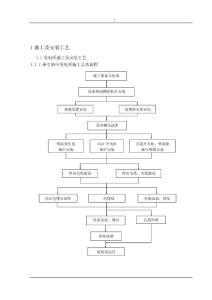 地铁供电系统施工组织设计方案(1)