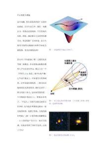 引力透镜及应用