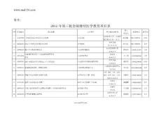 2012年第三批省级继续医学教育项目表