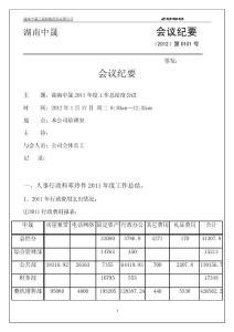 会议纪要湖南中晟工程机械设备有限公司.