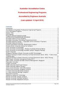 2015年澳大利亚EA职业资格认证高校及专业