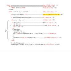 【小高考 信息技术       html标签精华版】