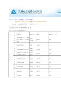 [小学]安徽省高等教育自学考试2012年4月份考试版本目录