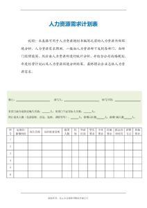 人力资源需求计划表(部门填写).doc