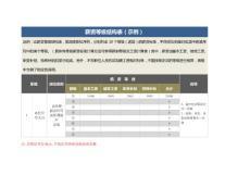 薪资等级结构表(示例).docx