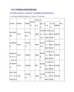 2016年河南省公务员考试职位表