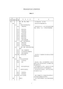 2006新编国民经济行业分类和代码