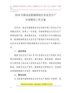 2010年海安县船舶修造行业..