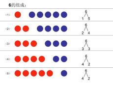 小学数学PPT课件《6、7的组成》
