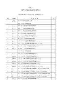 云南省园林工程施工及竣工验收用表