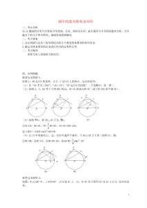 第七部分 圆中的基本图形及..