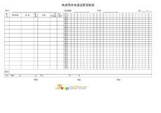 构成零件来源进度管制表