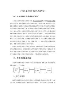 山东省应急平台建设程序