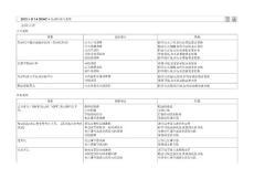 2012年北京现代雅绅特(MC)G 1.4 DOHC发动机电气系统维修手册