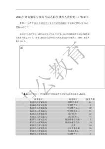 2015年湖南烟草专卖局考试..