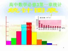 崇仁县_秦湘赣—高中数学—《统计图表》