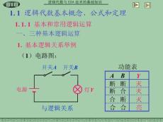 东北农业大学工程学院数字电子技术课件第1章  逻辑代数与eda技术的基础知识(2)