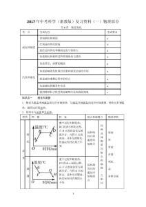 2017年中考科学(浙教版)复习资料(完整版)