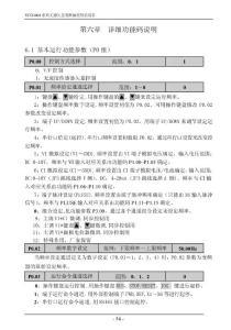 安达变频器VCD-1000功能码详细说明