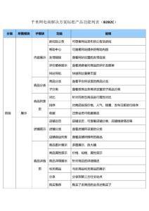 千米网电商解决方案标准产品功能列表(bbc)2.12.22