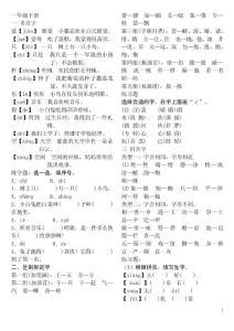 部编小学语文复习资料