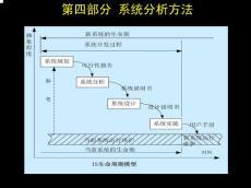 系统分析方法-南京航空航天大学精品课程建设
