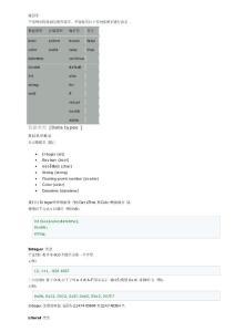 mt4函数和编程必备