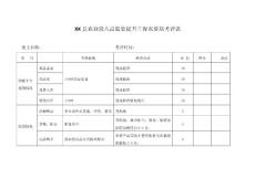 XX县农业投入品监管提升工程农资店考评表