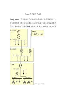 电力系统的构成