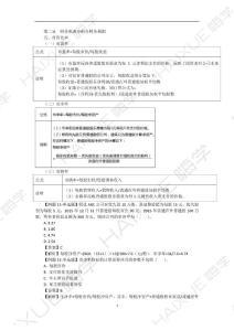 刘成举 注册会计师 财务成..