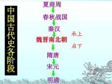 人教版部编七年级上册第20课 魏晋南北朝的科技与文化课