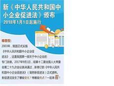 图解《中华人民共和国中小企业促进法》.ppt