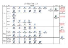 人事基层运营所需表单一览表