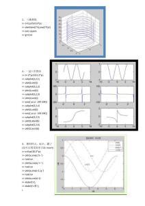 Matlab图形绘制经典案例