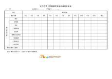 正压式空气呼吸器定期操作检查记录表