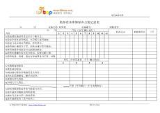 吹塑机维修保养点检记录表