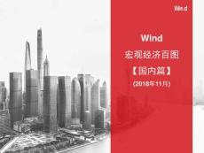 行业研究报告-【Wind】宏观经济百图:国内篇