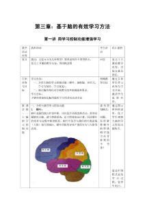 第三专题:基于脑的有效学习方法