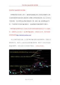 智谋75式经典K线形态图解通达信大智慧股票指标公式