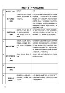 荣威ei6汽车配件资料