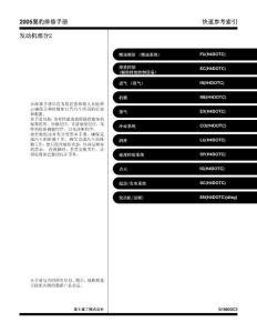 2005年斯巴鲁翼豹维修手册中文版G1880GECN-发动机部分-3/3