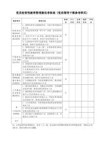 党员经常性教育管理量化考核表(党员领导干部参考样式)