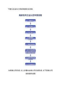 高新技术企业认证全过程